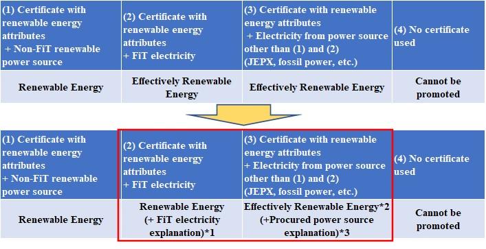 Radioactive certificate non § 71.75